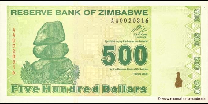 Zimbabwe-p98