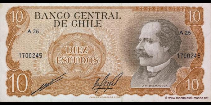 Chili-p143b