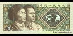 Chine-p881