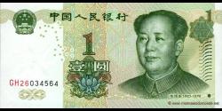 Chine-p895a
