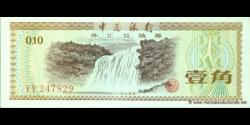 Chine-pFX1